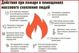 Пожар в общественном месте. Правила поведения.