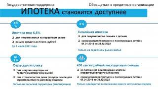Информация об ипотечном кредитовании