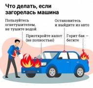 Что делать если горит автомобиль?