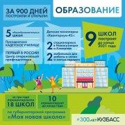 🏗 Что построили и отремонтировали за 900 дней подготовки к 300-летию Кузбасса — в картинках