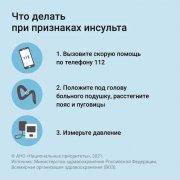 У врачей есть только 3,5–6 часов, чтобы спасти от инвалидности человека, перенёсшего инсульт