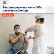 Вакцинировалось почти 10% населения Сибири