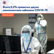 Всего 0,5% привитых двумя компонентами вакцины «Спутник V» заболели COVID-19.