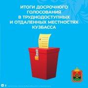 Итоги досрочного голосования избирателей из труднодоступных территорий Кузбасса