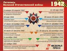 75 ДНЕЙ - 75 ЛЕТ